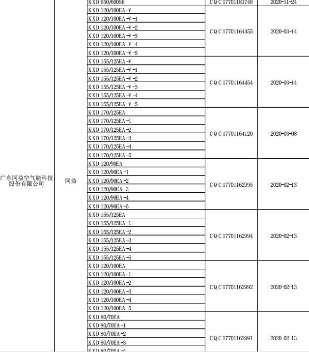 第二十四期节能产品政府采购清单